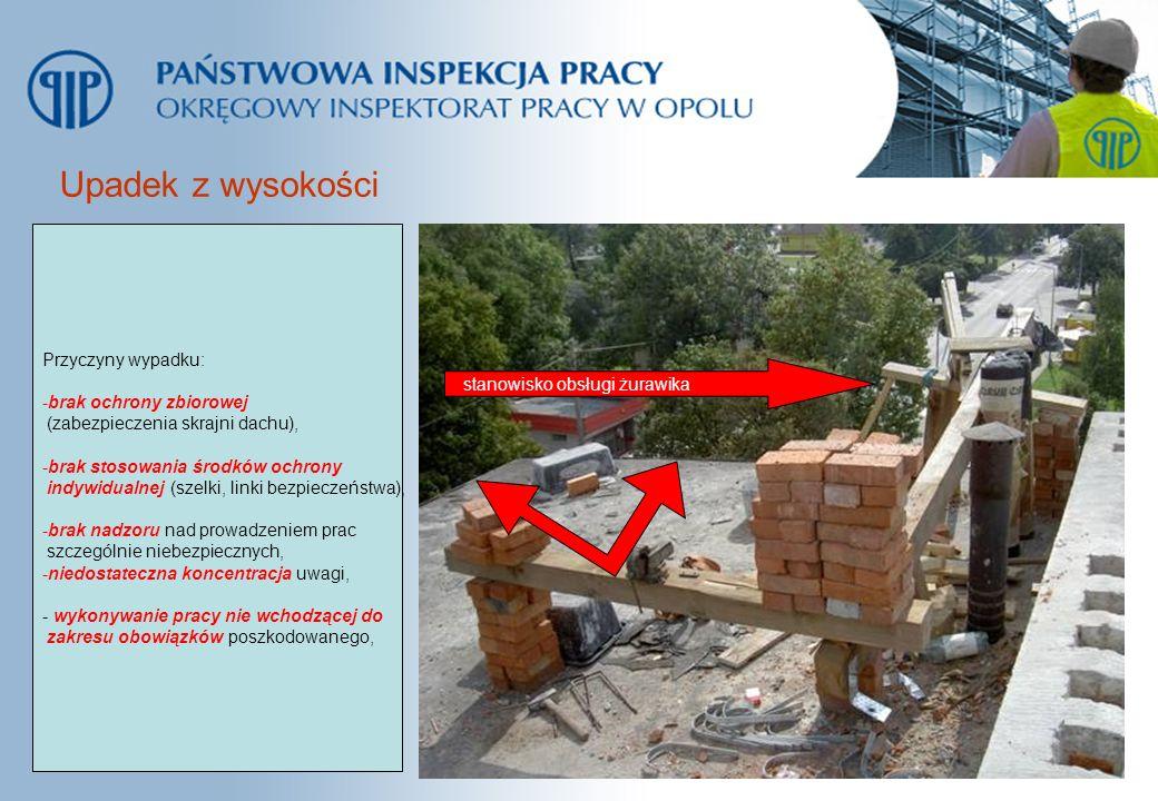 Upadek z wysokości stanowisko obsługi żurawika Przyczyny wypadku: -brak ochrony zbiorowej (zabezpieczenia skrajni dachu), -brak stosowania środków och