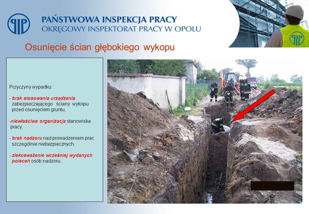 Osunięcie ścian głębokiego wykopu Przyczyny wypadku: - brak stosowania urządzenia zabezpieczającego ściany wykopu przed osunięciem gruntu, -niewłaściw