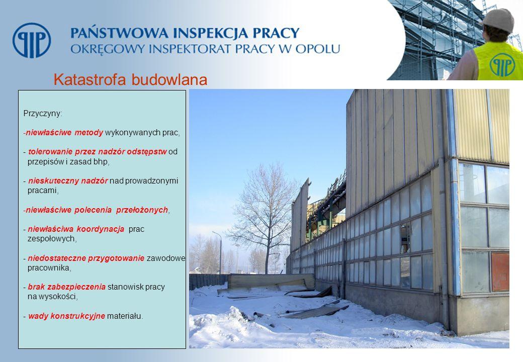Katastrofa budowlana Przyczyny: -niewłaściwe metody wykonywanych prac, - tolerowanie przez nadzór odstępstw od przepisów i zasad bhp, - nieskuteczny n