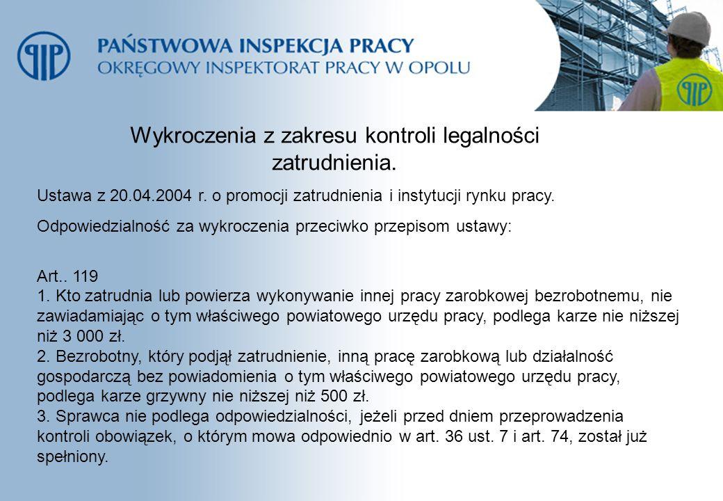 Wykroczenia z zakresu kontroli legalności zatrudnienia. Ustawa z 20.04.2004 r. o promocji zatrudnienia i instytucji rynku pracy. Odpowiedzialność za w