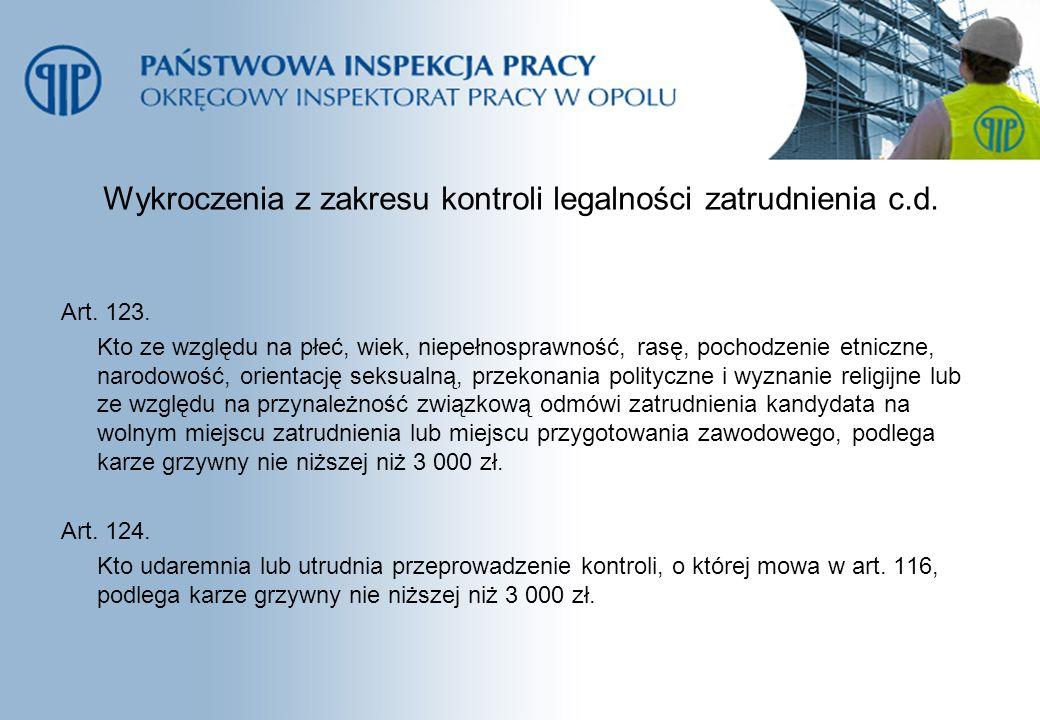 Wykroczenia z zakresu kontroli legalności zatrudnienia c.d. Art. 123. Kto ze względu na płeć, wiek, niepełnosprawność, rasę, pochodzenie etniczne, nar