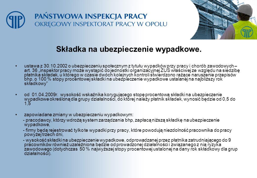 Składka na ubezpieczenie wypadkowe. ustawa z 30.10.2002 o ubezpieczeniu społecznym z tytułu wypadków przy pracy i chorób zawodowych – art. 36 inspekto