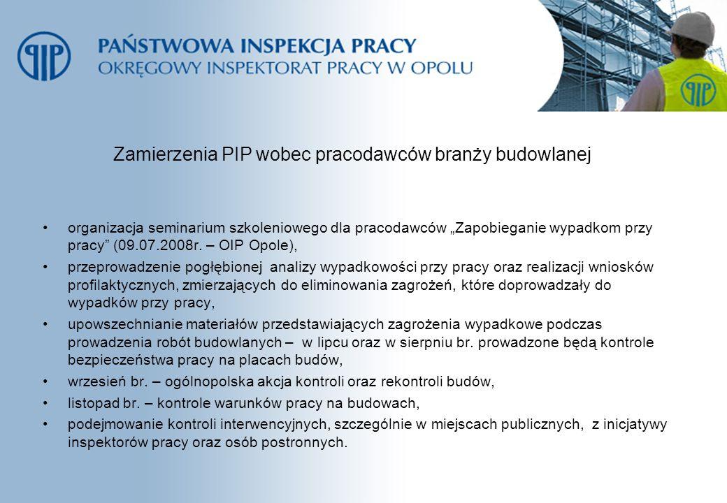 Zamierzenia PIP wobec pracodawców branży budowlanej organizacja seminarium szkoleniowego dla pracodawców Zapobieganie wypadkom przy pracy (09.07.2008r