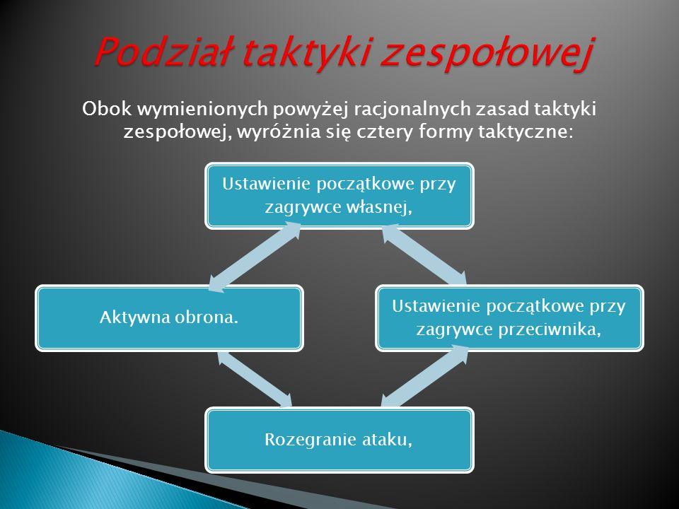 Obok wymienionych powyżej racjonalnych zasad taktyki zespołowej, wyróżnia się cztery formy taktyczne: Ustawienie początkowe przy zagrywce własnej, Ustawienie początkowe przy zagrywce przeciwnika, Rozegranie ataku,Aktywna obrona.
