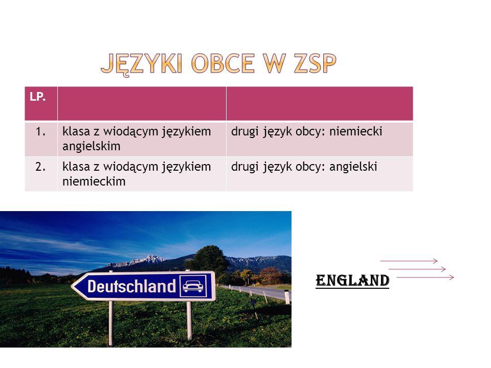 LP. 1.klasa z wiodącym językiem angielskim drugi język obcy: niemiecki 2.klasa z wiodącym językiem niemieckim drugi język obcy: angielski England