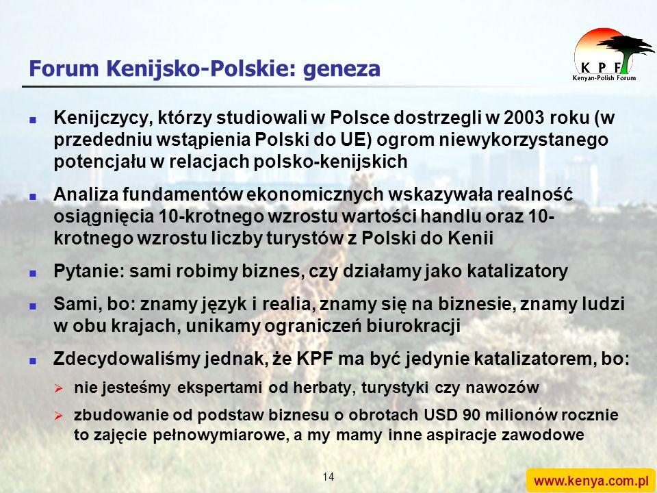 www.kenya.com.pl 13 Agenda 1.Stosunki polsko-kenijskie: rys historyczny 2.Perspektywy rozwoju 3.Rola Forum Kenijsko-Polskiego 4.Konkluzje