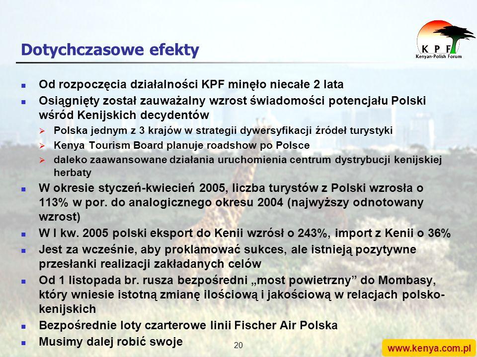 www.kenya.com.pl 19 Dotychczasowa działalność KPF Relacje społeczneRelacje handloweRelacje turystyczne Lekcje Swahili dla Polaków Pokazy filmów Weeken