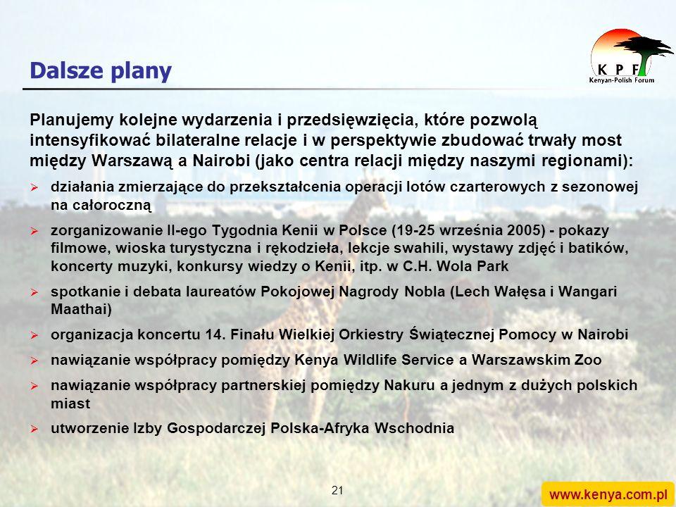 www.kenya.com.pl 20 Dotychczasowe efekty Od rozpoczęcia działalności KPF minęło niecałe 2 lata Osiągnięty został zauważalny wzrost świadomości potencj