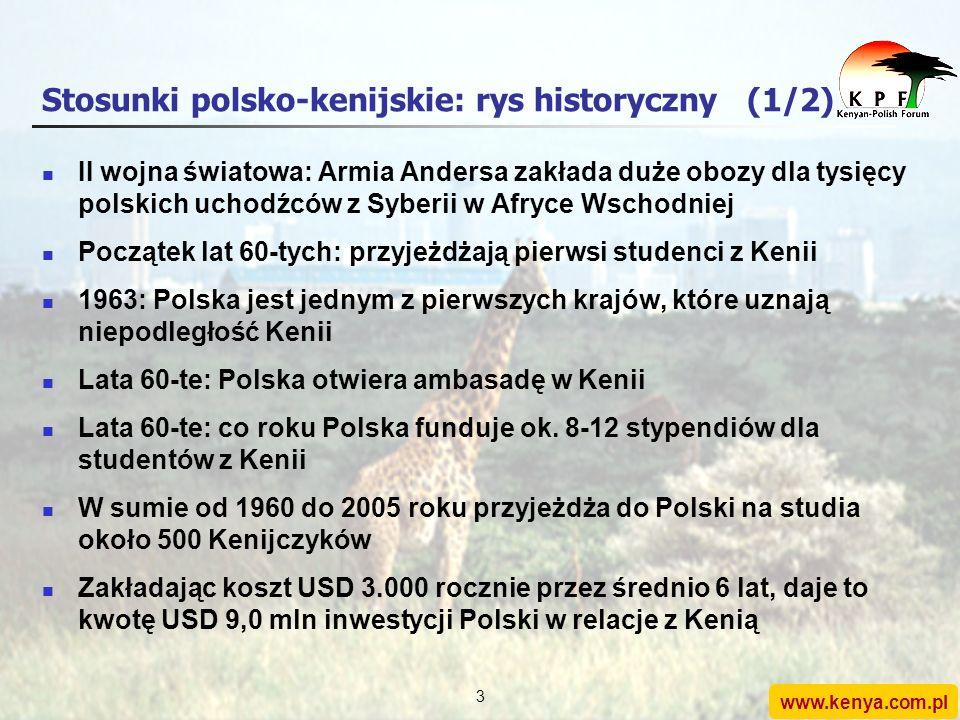 www.kenya.com.pl 2 Agenda 1.Stosunki polsko-kenijskie: rys historyczny 2.Perspektywy rozwoju 3.Rola Forum Kenijsko-Polskiego 4.Konkluzje