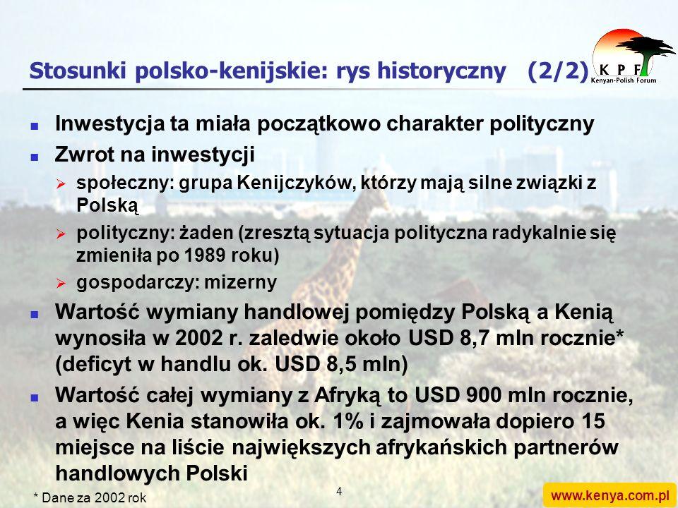 www.kenya.com.pl 3 Stosunki polsko-kenijskie: rys historyczny (1/2) II wojna światowa: Armia Andersa zakłada duże obozy dla tysięcy polskich uchodźców