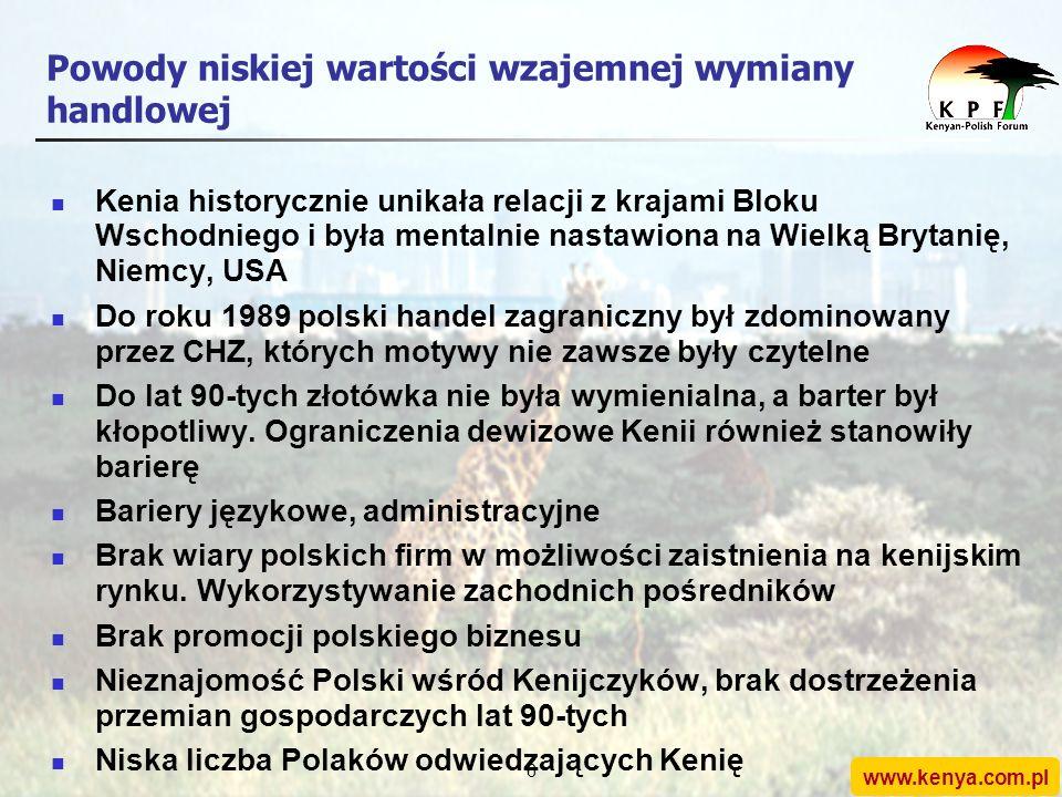 www.kenya.com.pl 5 Wartość wymiany handlowej między Polską i Afryką w 2002 roku (USD mln) Wymiana handlowa EksportImportBilans Dynamika (2002/2001) 1L