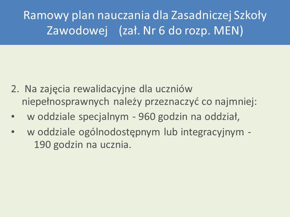 Ramowy plan nauczania dla Zasadniczej Szkoły Zawodowej (zał. Nr 6 do rozp. MEN) 2. Na zajęcia rewalidacyjne dla uczniów niepełnosprawnych należy przez