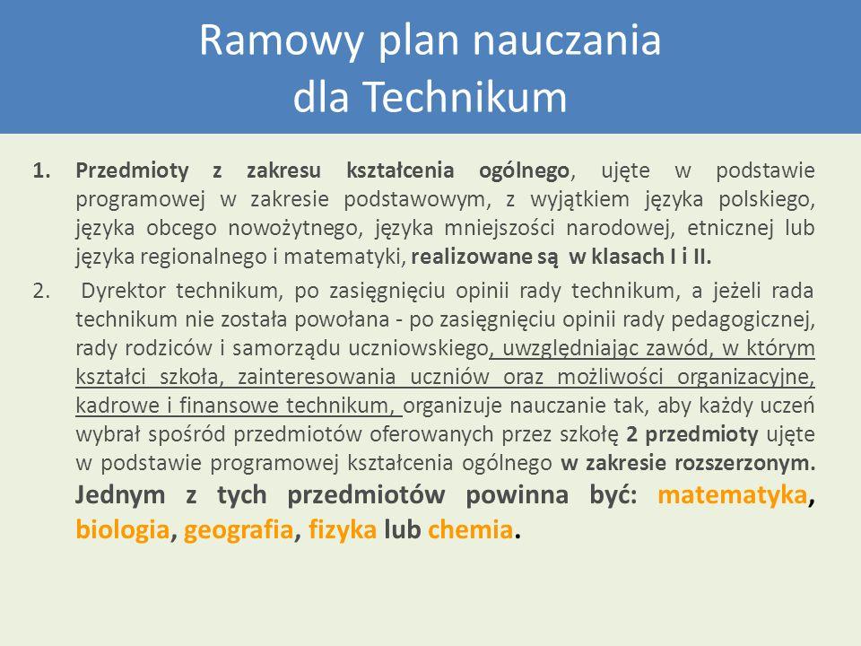 Ramowy plan nauczania dla Technikum 1.Przedmioty z zakresu kształcenia ogólnego, ujęte w podstawie programowej w zakresie podstawowym, z wyjątkiem jęz