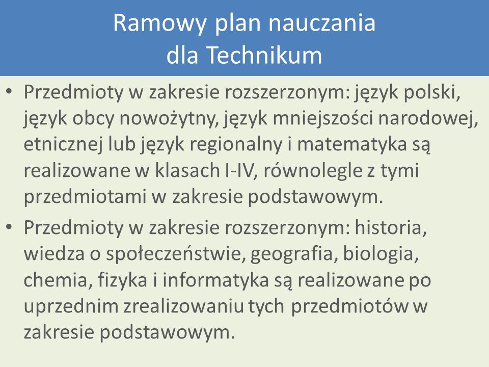 Ramowy plan nauczania dla Technikum Przedmioty w zakresie rozszerzonym: język polski, język obcy nowożytny, język mniejszości narodowej, etnicznej lub