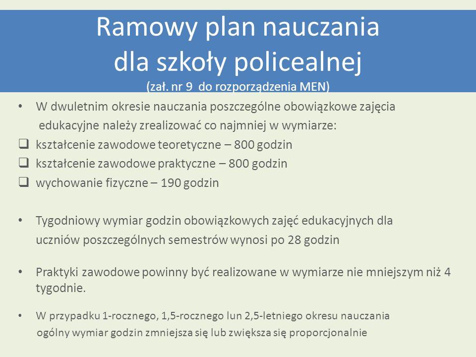 Ramowy plan nauczania dla szkoły policealnej (zał. nr 9 do rozporządzenia MEN) W dwuletnim okresie nauczania poszczególne obowiązkowe zajęcia edukacyj