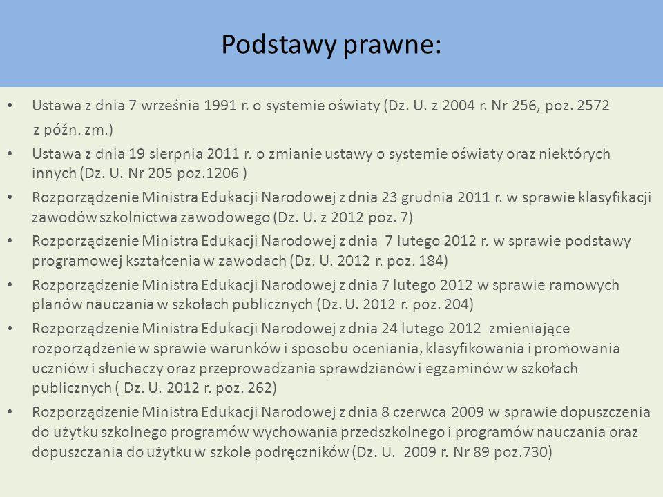 Podstawy prawne: Ustawa z dnia 7 września 1991 r. o systemie oświaty (Dz. U. z 2004 r. Nr 256, poz. 2572 z późn. zm.) Ustawa z dnia 19 sierpnia 2011 r