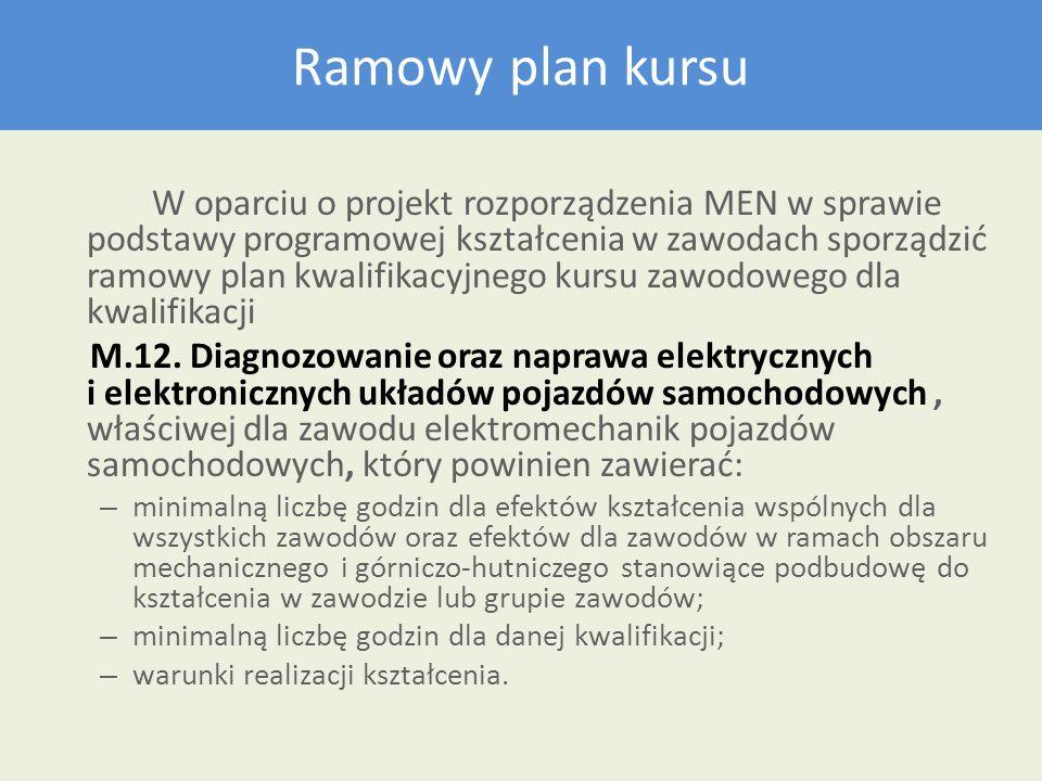 Ramowy plan kursu W oparciu o projekt rozporządzenia MEN w sprawie podstawy programowej kształcenia w zawodach sporządzić ramowy plan kwalifikacyjnego
