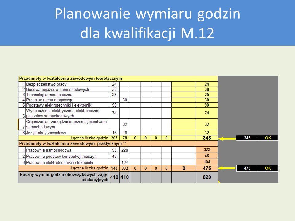 Plan nauczania dla kwalifikacji M12 Planowanie wymiaru godzin dla kwalifikacji M.12