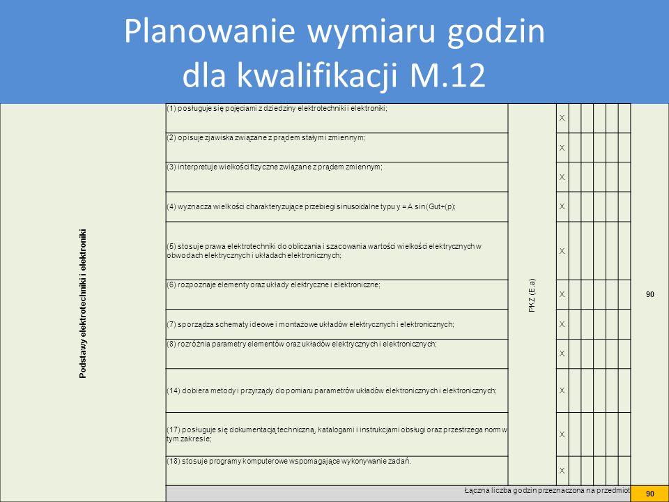 Plan nauczania dla kwalifikacji M12 Planowanie wymiaru godzin dla kwalifikacji M.12 Podstawy elektrotechniki i elektroniki (1) posługuje się pojęciami