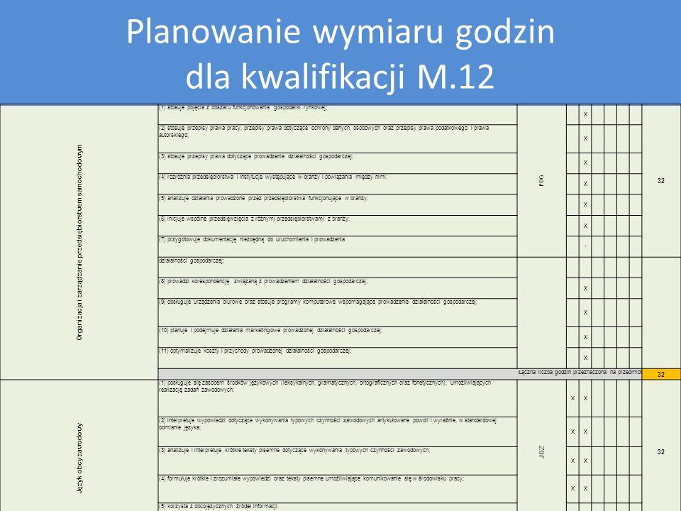 Plan nauczania dla kwalifikacji M12 Planowanie wymiaru godzin dla kwalifikacji M.12 Organizacja i zarządzanie przedsiębiorstwem samochodowym (1) stosu