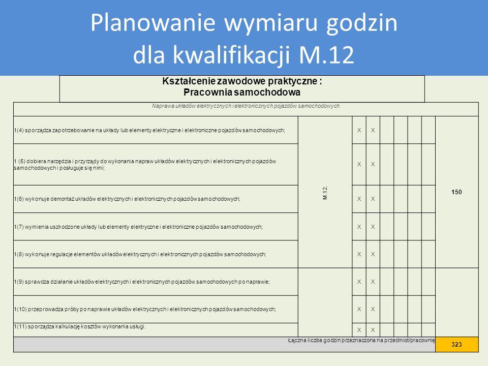 Plan nauczania dla kwalifikacji M12 Planowanie wymiaru godzin dla kwalifikacji M.12 Kształcenie zawodowe praktyczne : Pracownia samochodowa Naprawa uk