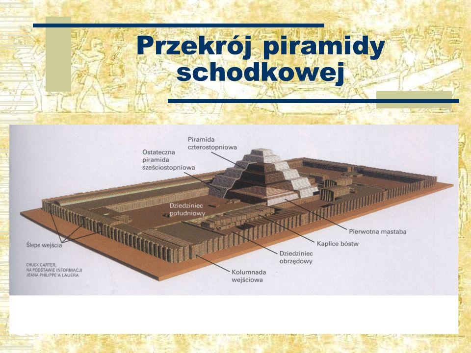 Przekrój piramidy schodkowej