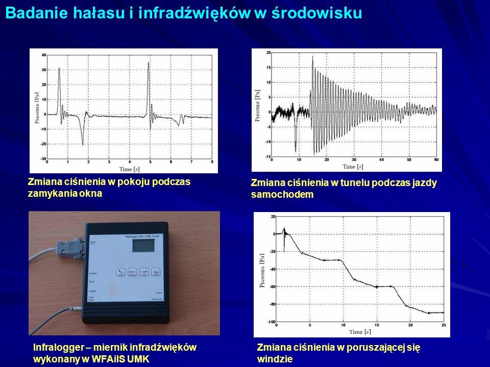 Zmiana ciśnienia w pokoju podczas zamykania okna Zmiana ciśnienia w tunelu podczas jazdy samochodem Zmiana ciśnienia w poruszającej się windzie Badanie hałasu i infradźwięków w środowisku Infralogger – miernik infradźwięków wykonany w WFAiIS UMK