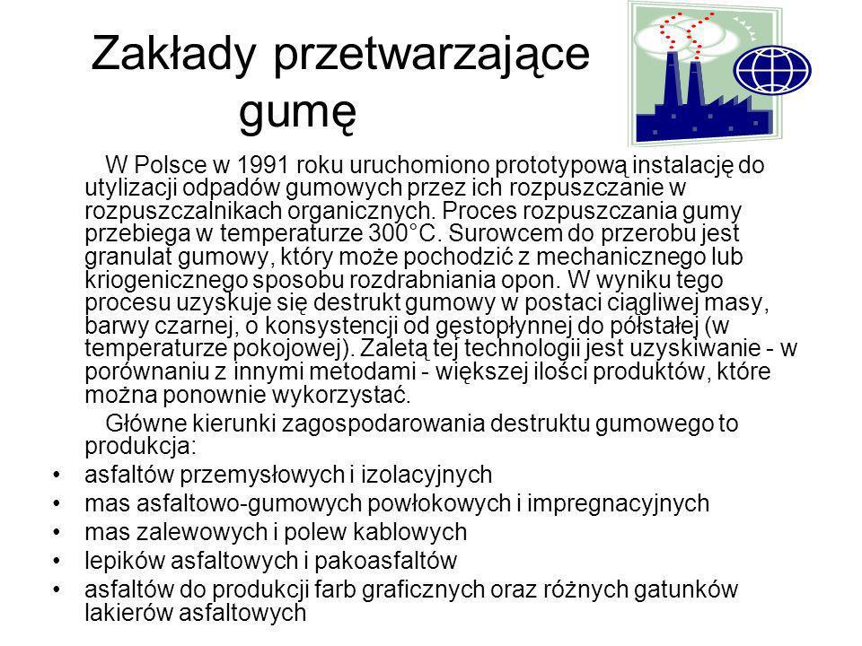 Zakłady przetwarzające gumę W Polsce w 1991 roku uruchomiono prototypową instalację do utylizacji odpadów gumowych przez ich rozpuszczanie w rozpuszcz