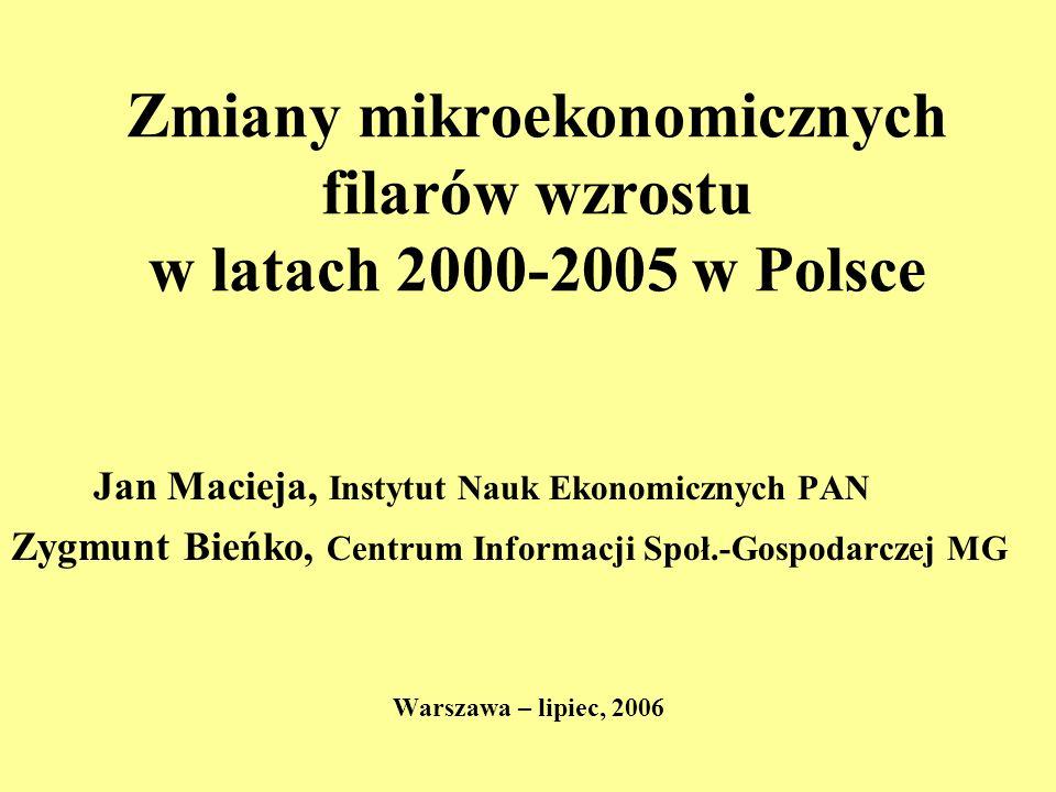 Zmiany mikroekonomicznych filarów wzrostu w latach 2000-2005 w Polsce Jan Macieja, Instytut Nauk Ekonomicznych PAN Zygmunt Bieńko, Centrum Informacji Społ.-Gospodarczej MG Warszawa – lipiec, 2006