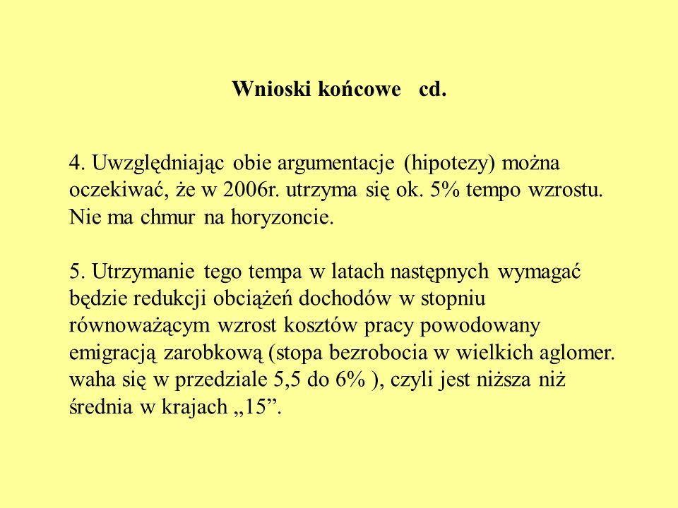 Wnioski końcowe cd. 4. Uwzględniając obie argumentacje (hipotezy) można oczekiwać, że w 2006r.