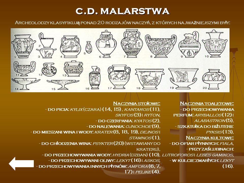 c.d. malarstwa Archeolodzy klasyfikuj ą ponad 20 rodzajów naczy ń, z których najwa ż niejszymi by ł y: Naczynia sto ł owe: - do picia: kylix (czara) (