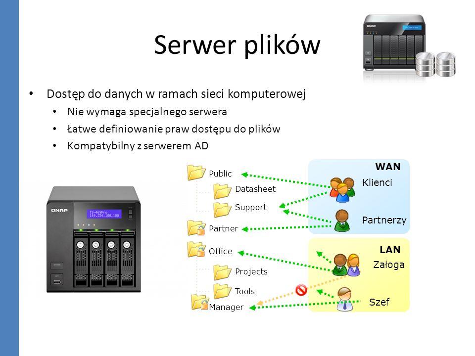 Serwer plików Dostęp do danych w ramach sieci komputerowej Nie wymaga specjalnego serwera Łatwe definiowanie praw dostępu do plików Kompatybilny z ser