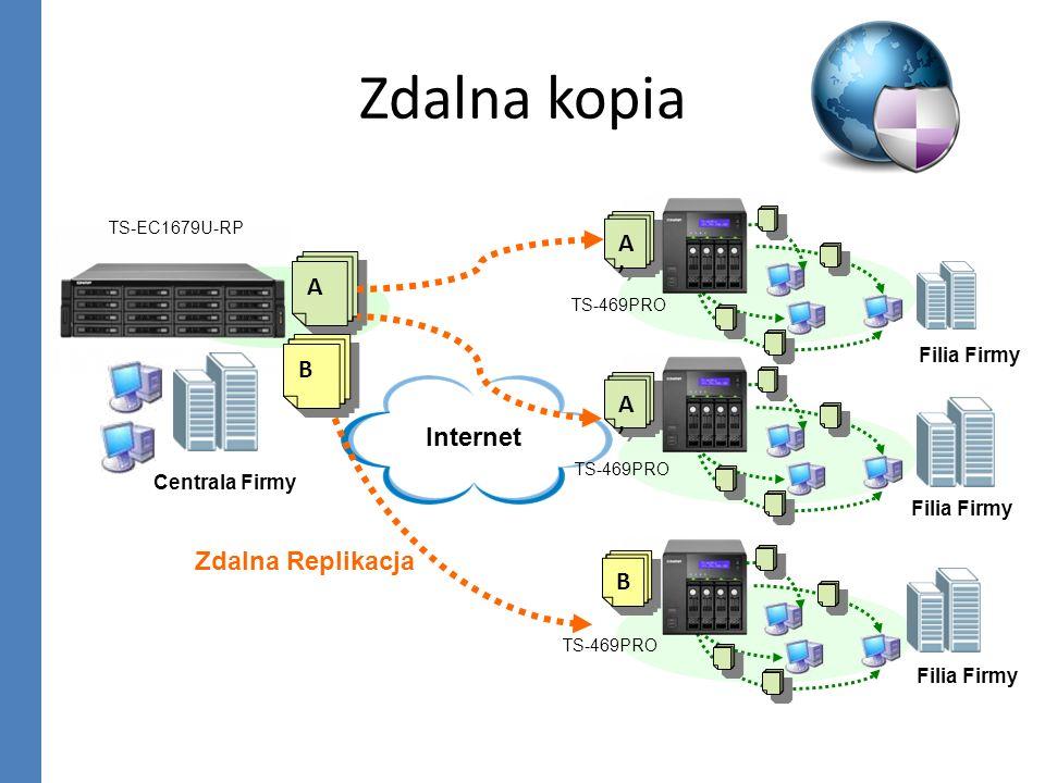 Zdalna kopia Internet TS-EC1679U-RP Filia Firmy Zdalna Replikacja A A Filia Firmy A A A A B B TS-469PRO B B Centrala Firmy TS-469PRO