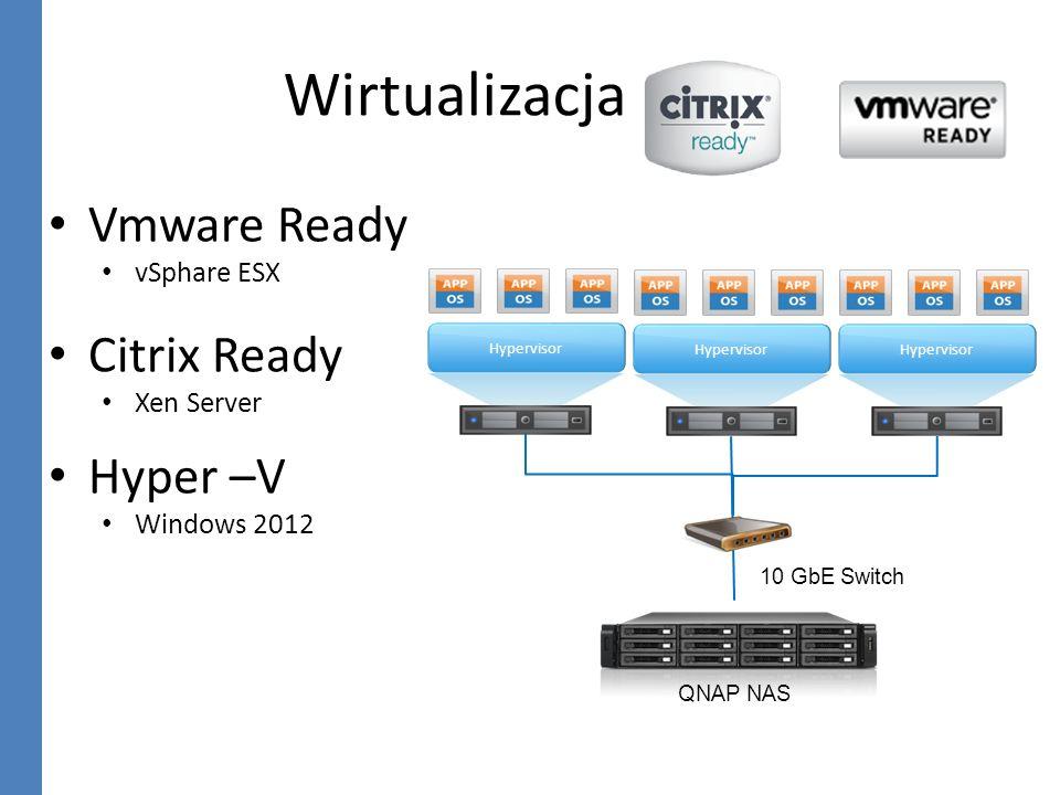 Wirtualizacja Vmware Ready vSphare ESX Citrix Ready Xen Server Hyper –V Windows 2012 Hypervisor QNAP NAS 10 GbE Switch