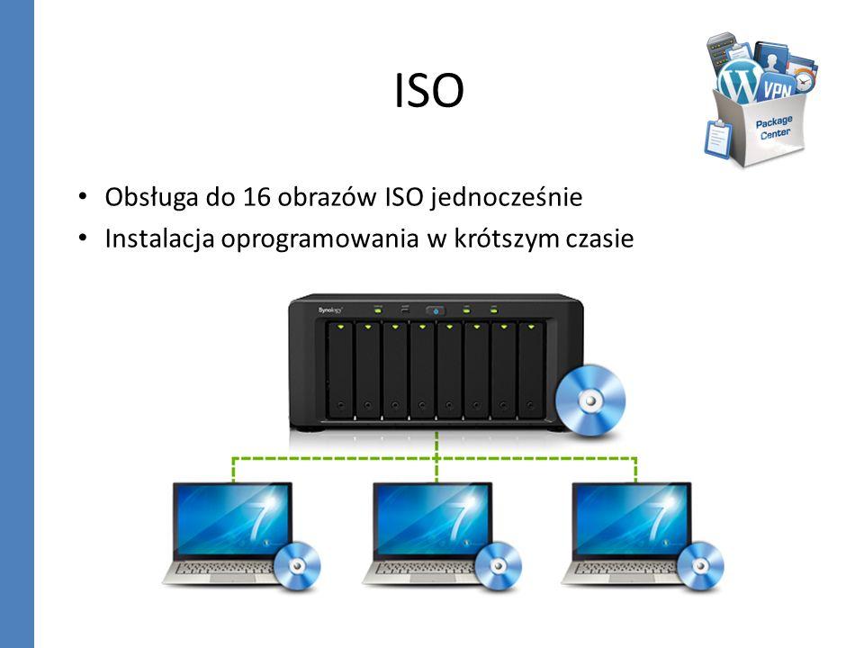 ISO Obsługa do 16 obrazów ISO jednocześnie Instalacja oprogramowania w krótszym czasie