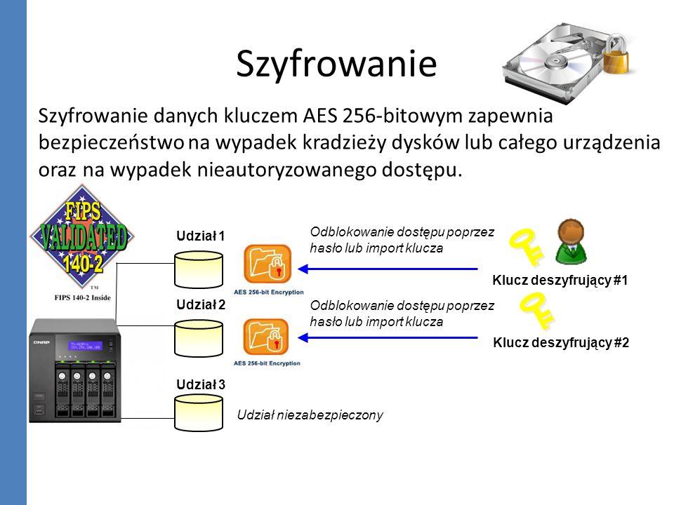 Mobilność Zdalne monitorowanie serwera Kompletne rozwiązania dla Android, Apple i Windows Przeglądanie multimediów Zapisywanie i odczyt danych wszędzie Podgląd danych z monitoringu live Zapis danych z sieci na serwer w domu