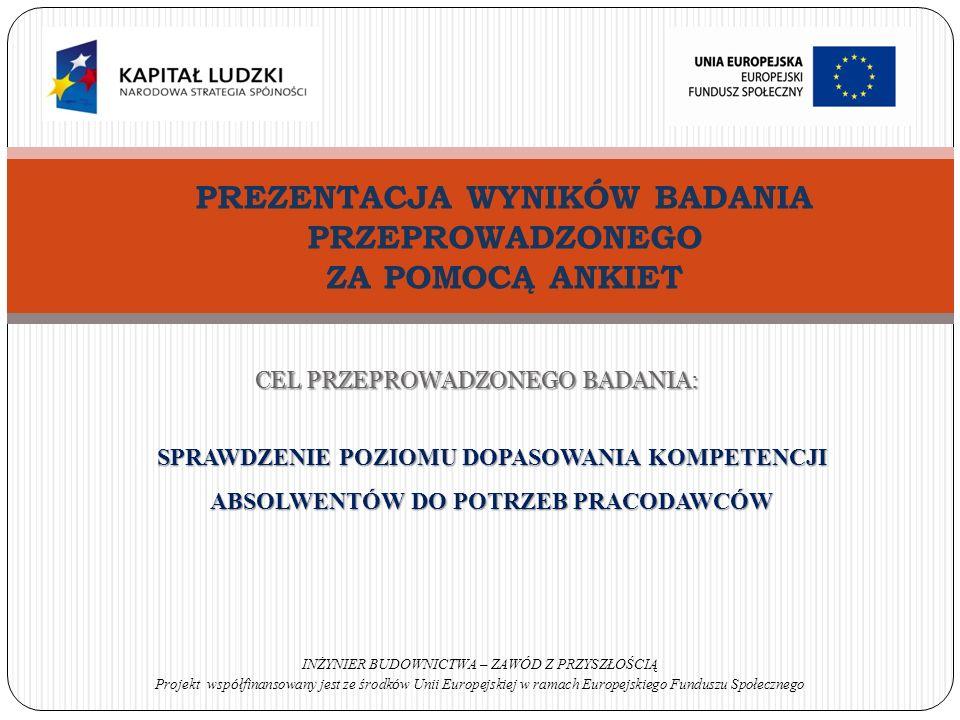 PREZENTACJA WYNIKÓW BADANIA PRZEPROWADZONEGO ZA POMOCĄ ANKIET CEL PRZEPROWADZONEGO BADANIA: INŻYNIER BUDOWNICTWA – ZAWÓD Z PRZYSZŁOŚCIĄ Projekt wsp ó łfinansowany jest ze środk ó w Unii Europejskiej w ramach Europejskiego Funduszu Społecznego SPRAWDZENIE POZIOMU DOPASOWANIA KOMPETENCJI ABSOLWENTÓW DO POTRZEB PRACODAWCÓW