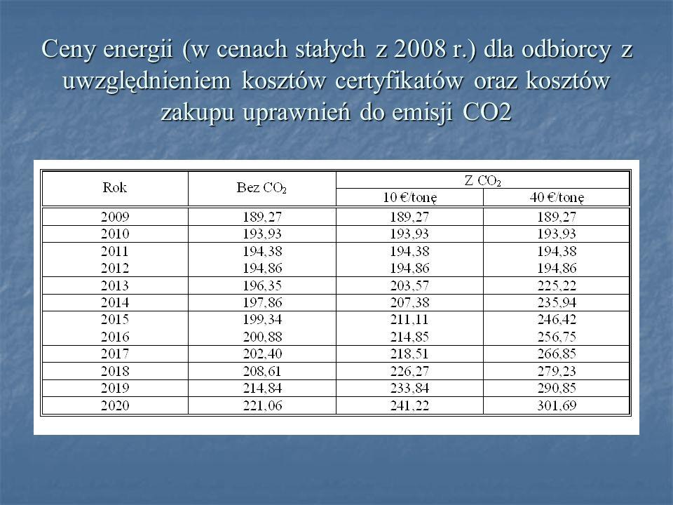 Ceny energii (w cenach stałych z 2008 r.) dla odbiorcy z uwzględnieniem kosztów certyfikatów oraz kosztów zakupu uprawnień do emisji CO2