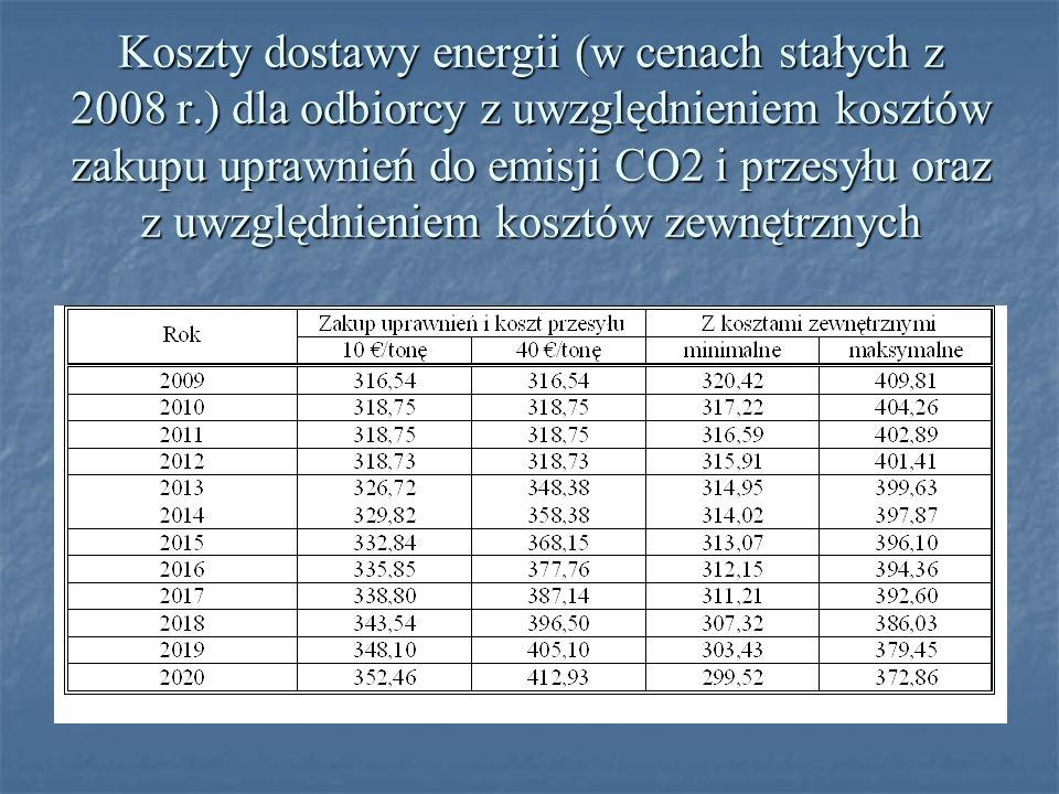 Koszty dostawy energii (w cenach stałych z 2008 r.) dla odbiorcy z uwzględnieniem kosztów zakupu uprawnień do emisji CO2 i przesyłu oraz z uwzględnieniem kosztów zewnętrznych