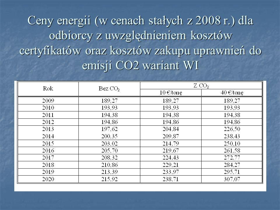 Ceny energii (w cenach stałych z 2008 r.) dla odbiorcy z uwzględnieniem kosztów certyfikatów oraz kosztów zakupu uprawnień do emisji CO2 wariant WI