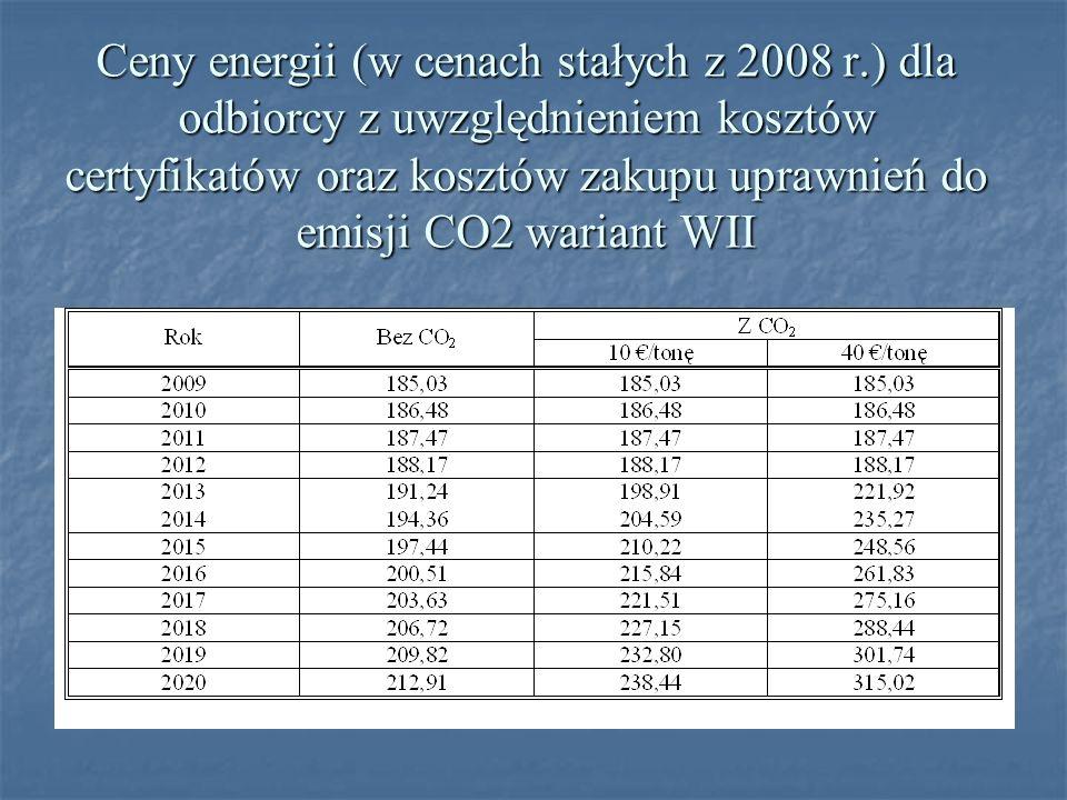 Ceny energii (w cenach stałych z 2008 r.) dla odbiorcy z uwzględnieniem kosztów certyfikatów oraz kosztów zakupu uprawnień do emisji CO2 wariant WII