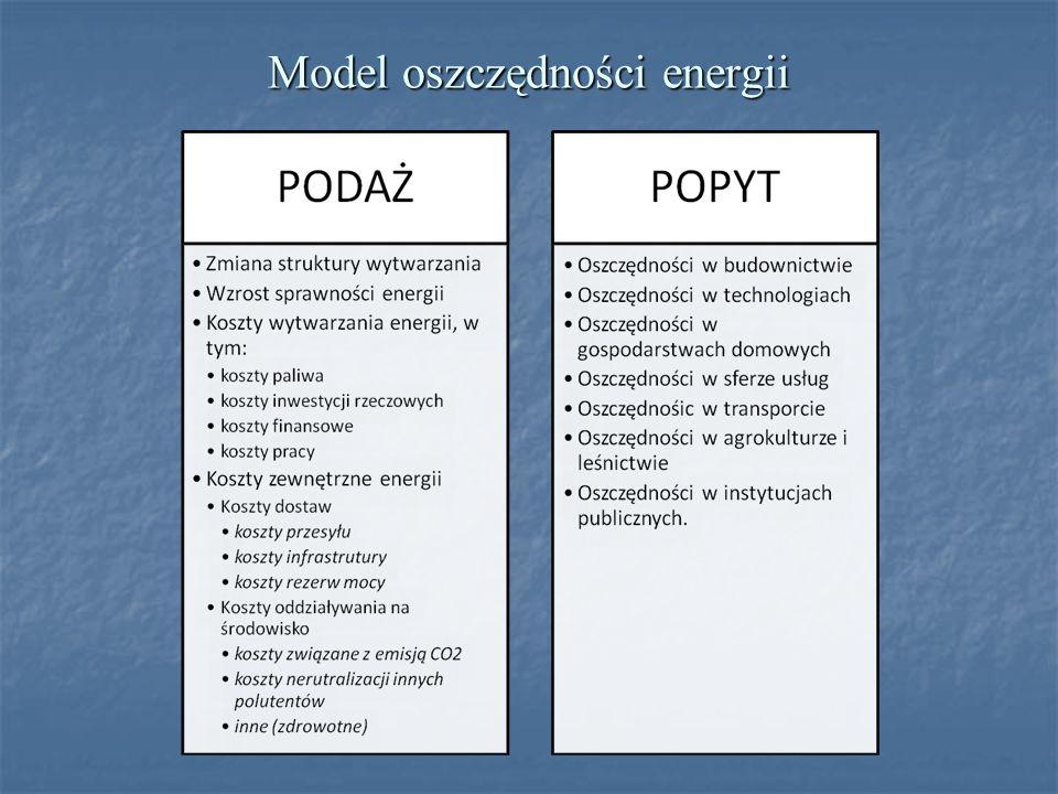 Model oszczędności energii