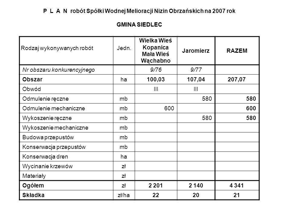 P L A N robót Spółki Wodnej Melioracji Nizin Obrzańskich na 2007 rok GMINA SIEDLEC Rodzaj wykonywanych robót Jedn.