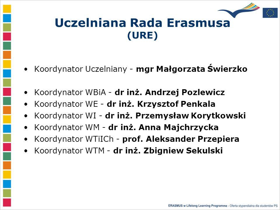 Uczelniana Rada Erasmusa (URE) Koordynator Uczelniany - mgr Małgorzata Świerzko Koordynator WBiA - dr inż.
