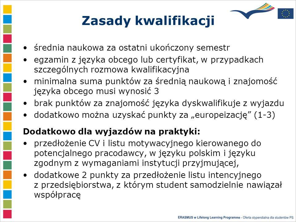 Zasady kwalifikacji średnia naukowa za ostatni ukończony semestr egzamin z języka obcego lub certyfikat, w przypadkach szczególnych rozmowa kwalifikacyjna minimalna suma punktów za średnią naukową i znajomość języka obcego musi wynosić 3 brak punktów za znajomość języka dyskwalifikuje z wyjazdu dodatkowo można uzyskać punkty za europeizację (1-3) Dodatkowo dla wyjazdów na praktyki: przedłożenie CV i listu motywacyjnego kierowanego do potencjalnego pracodawcy, w języku polskim i języku zgodnym z wymaganiami instytucji przyjmującej, dodatkowe 2 punkty za przedłożenie listu intencyjnego z przedsiębiorstwa, z którym student samodzielnie nawiązał współpracę
