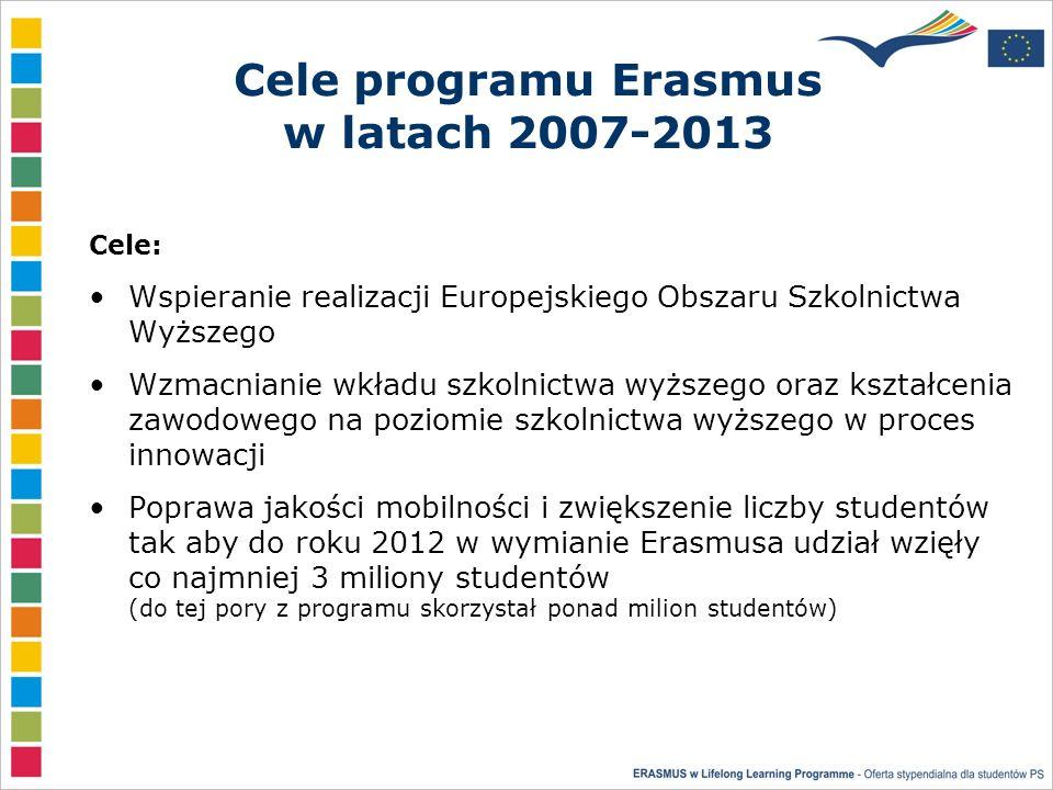 Cele programu Erasmus w latach 2007-2013 Cele: Wspieranie realizacji Europejskiego Obszaru Szkolnictwa Wyższego Wzmacnianie wkładu szkolnictwa wyższego oraz kształcenia zawodowego na poziomie szkolnictwa wyższego w proces innowacji Poprawa jakości mobilności i zwiększenie liczby studentów tak aby do roku 2012 w wymianie Erasmusa udział wzięły co najmniej 3 miliony studentów (do tej pory z programu skorzystał ponad milion studentów)