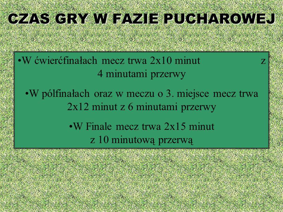 CZAS GRY W FAZIE PUCHAROWEJ W ćwierćfinałach mecz trwa 2x10 minut z 4 minutami przerwy W pólfinałach oraz w meczu o 3. miejsce mecz trwa 2x12 minut z