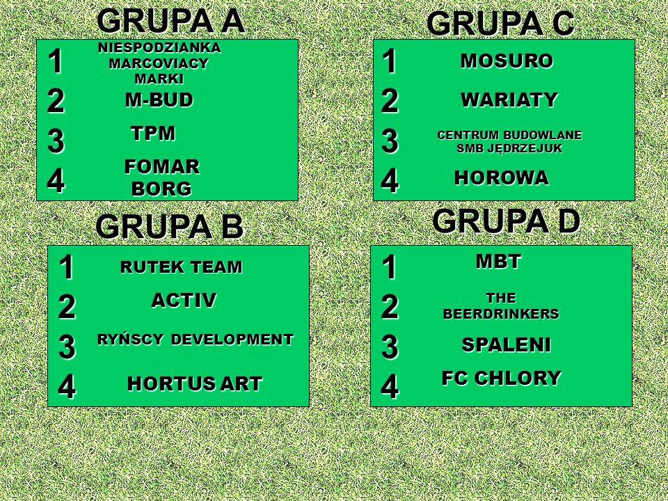 GRUPA A GRUPA D GRUPA B GRUPA C 1234123412341234 1234123412341234 1234123412341234 1234123412341234 FC CHLORY ACTIV MBT RUTEK TEAM THEBEERDRINKERS NIE