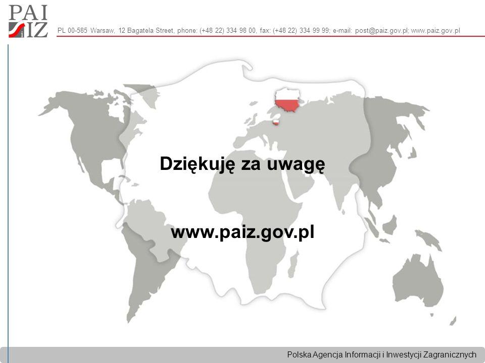 Polska Agencja Informacji i Inwestycji Zagranicznych Dziękuję za uwagę www.paiz.gov.pl PL 00-585 Warsaw, 12 Bagatela Street, phone: (+48 22) 334 98 00, fax: (+48 22) 334 99 99; e-mail: post@paiz.gov.pl; www.paiz.gov.pl