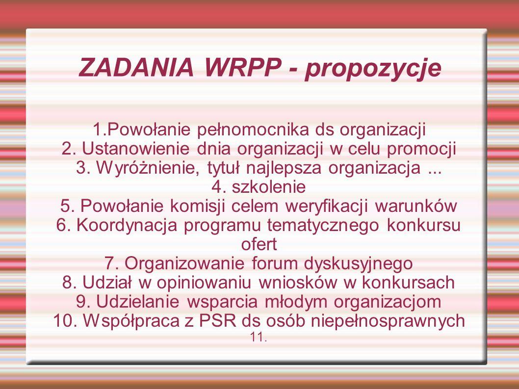ZADANIA WRPP - propozycje 1.Powołanie pełnomocnika ds organizacji 2.